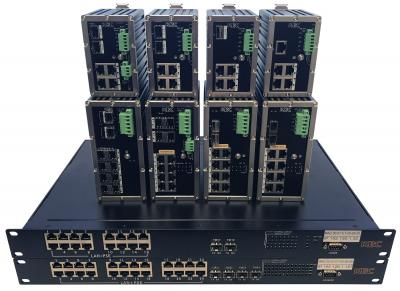 KBC Ethernet Switch Range