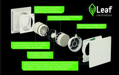 Leaf 1 - dezentrales Lüftungssystem mit Wärmerückgewinnung
